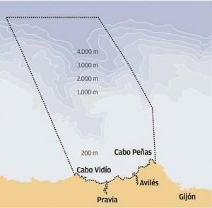 22.cañon de aviles. fuente asturiassalada LA MADRE QUE LO PARIO 300x293 El Cañón de Avilés, un lugar remoto del planeta.